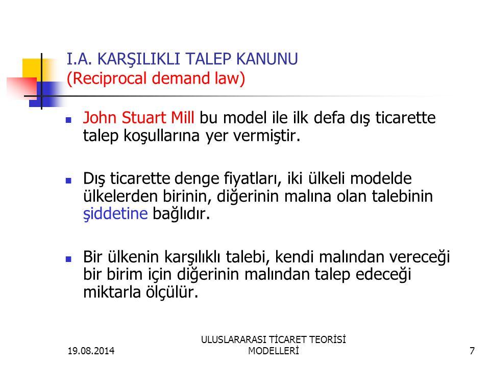 I.A. KARŞILIKLI TALEP KANUNU (Reciprocal demand law)