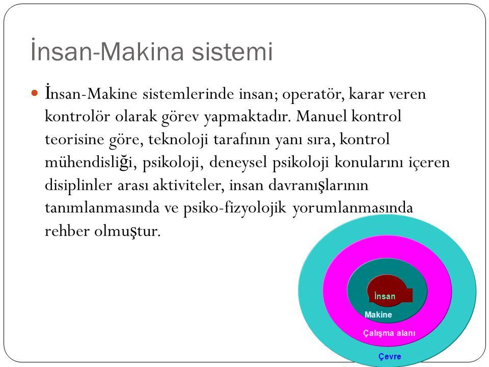 İnsan-Makina sistemi