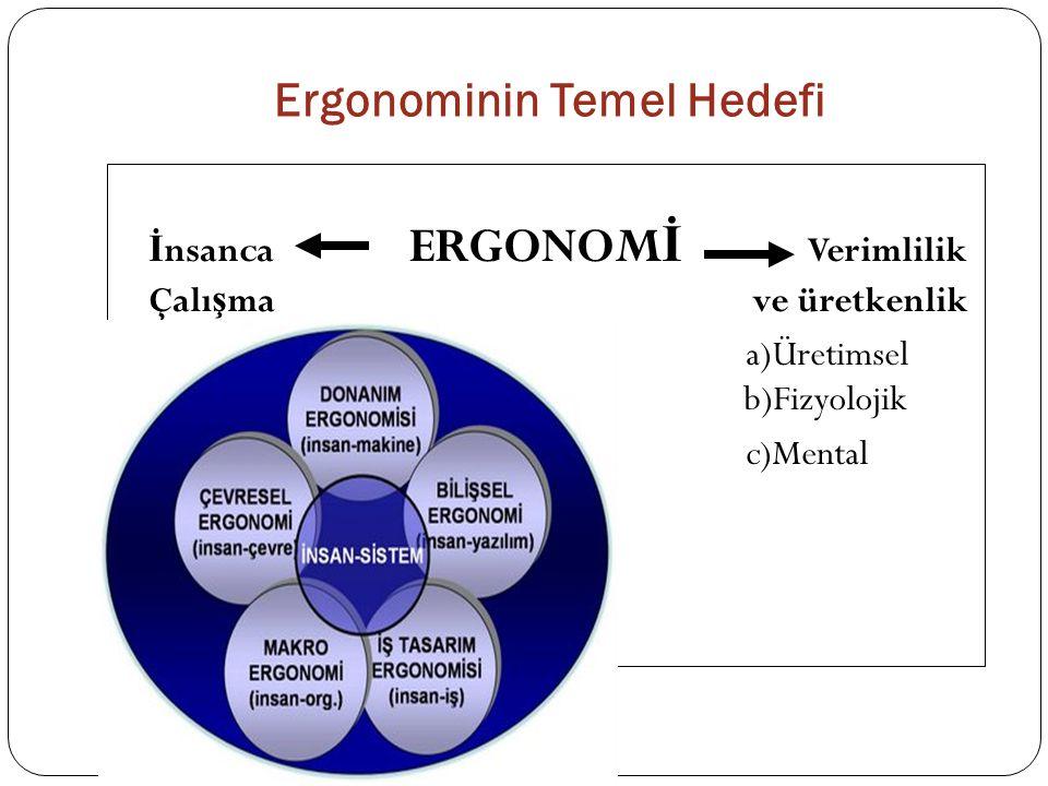 Ergonominin Temel Hedefi
