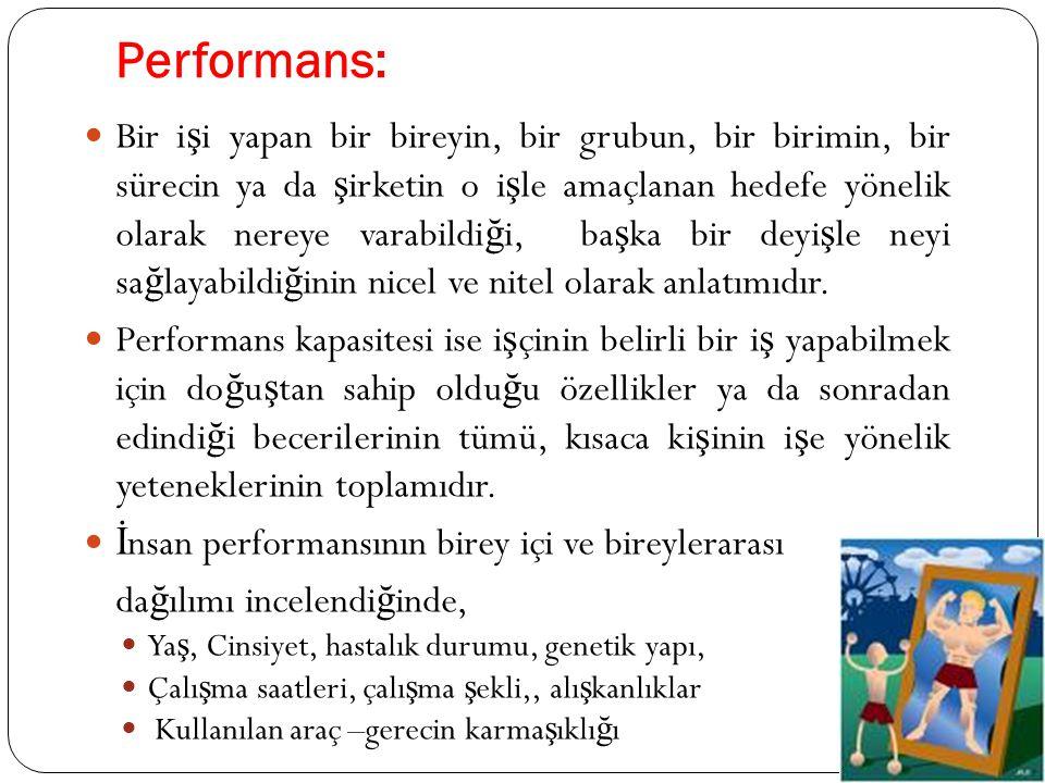Performans:
