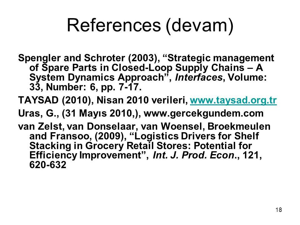 References (devam)
