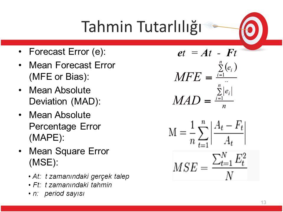 Tahmin Tutarlılığı et = At - Ft Forecast Error (e):