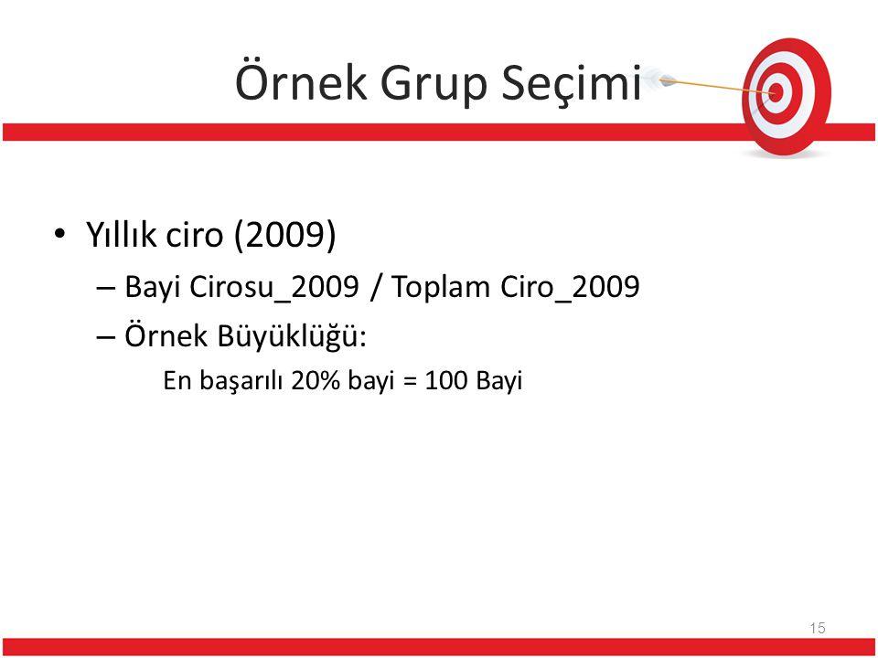 Örnek Grup Seçimi Yıllık ciro (2009)