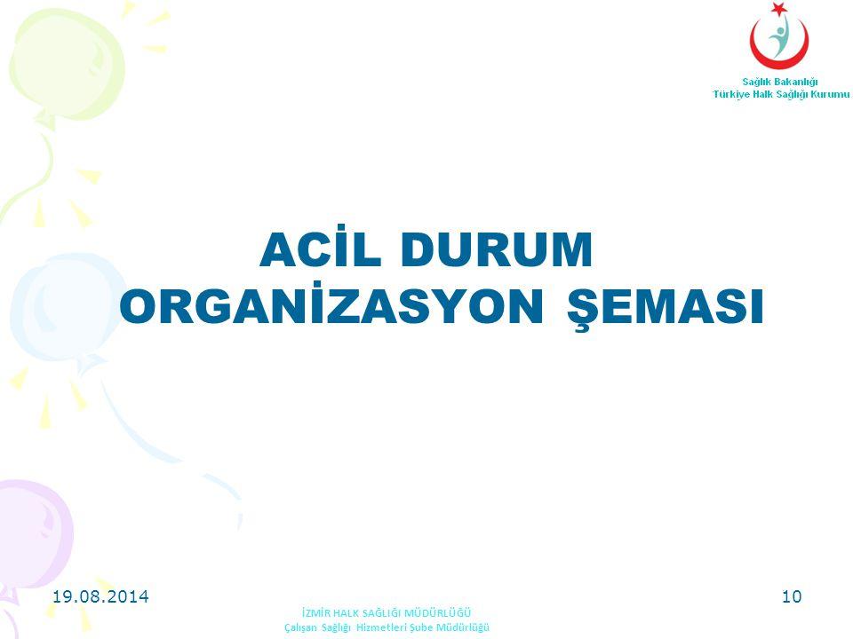 ACİL DURUM ORGANİZASYON ŞEMASI