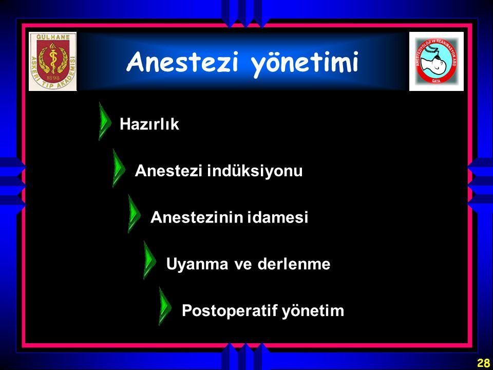 Anestezi yönetimi Hazırlık Anestezi indüksiyonu Anestezinin idamesi