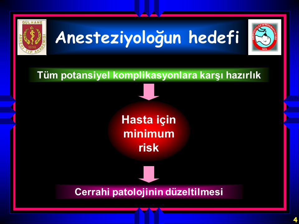 Anesteziyoloğun hedefi