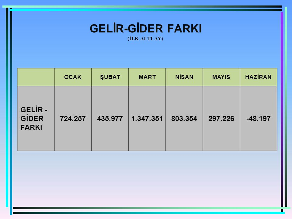 GELİR-GİDER FARKI (İLK ALTI AY)