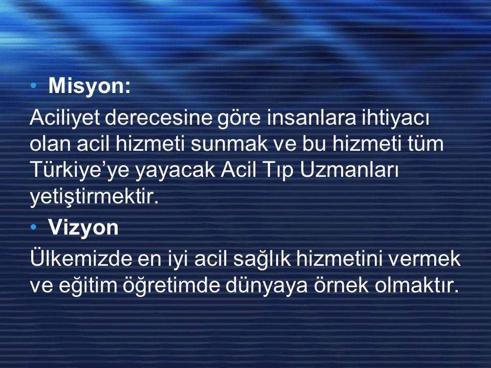 Misyon: Aciliyet derecesine göre insanlara ihtiyacı olan acil hizmeti sunmak ve bu hizmeti tüm Türkiye'ye yayacak Acil Tıp Uzmanları yetiştirmektir.