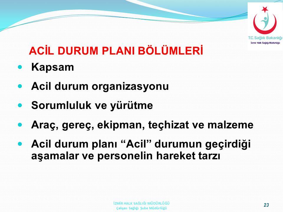 ACİL DURUM PLANI BÖLÜMLERİ