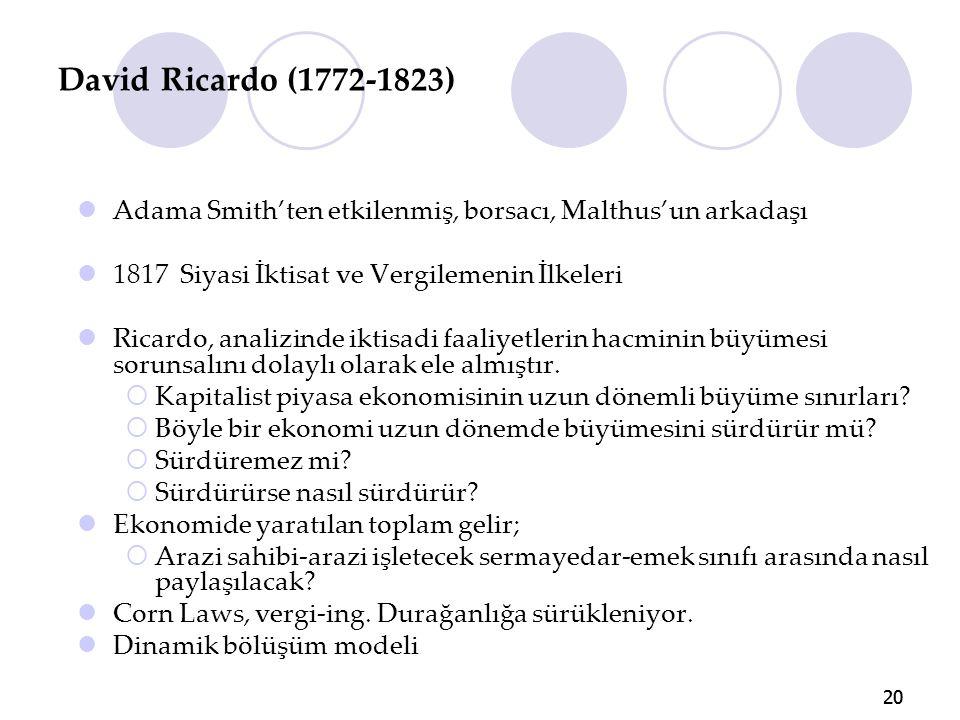 David Ricardo (1772-1823) Adama Smith'ten etkilenmiş, borsacı, Malthus'un arkadaşı. 1817 Siyasi İktisat ve Vergilemenin İlkeleri.