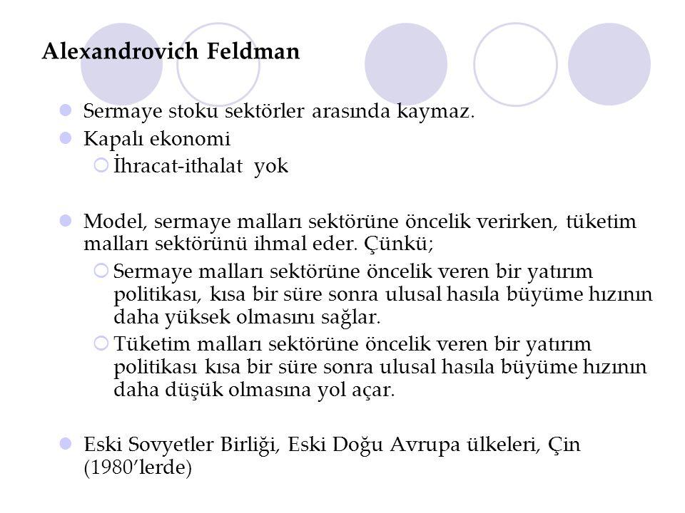 Alexandrovich Feldman