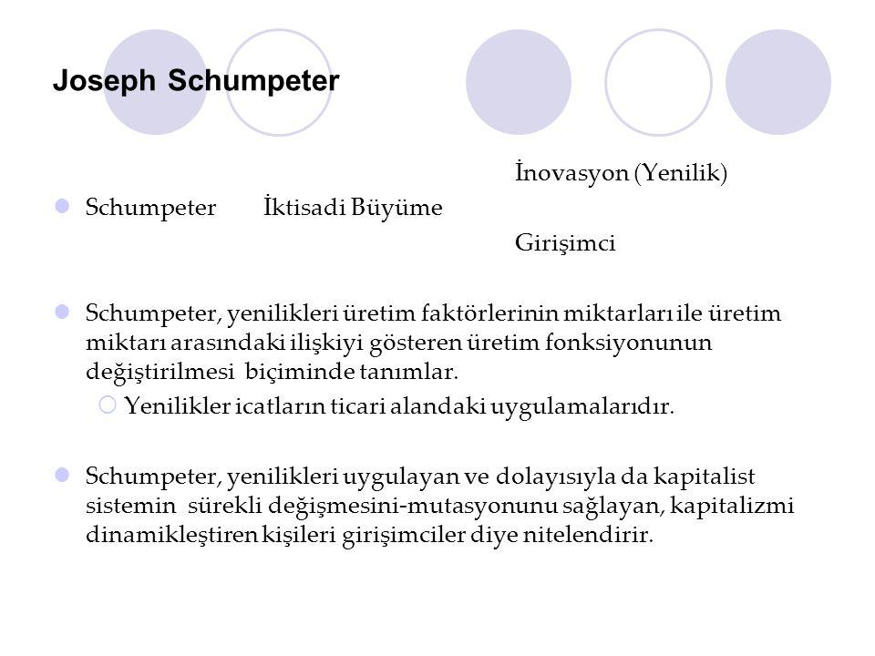 Joseph Schumpeter İnovasyon (Yenilik) Schumpeter İktisadi Büyüme
