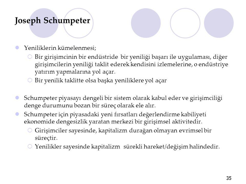 Joseph Schumpeter Yeniliklerin kümelenmesi;