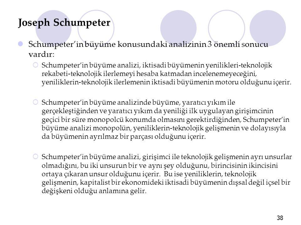 Joseph Schumpeter Schumpeter'in büyüme konusundaki analizinin 3 önemli sonucu vardır: