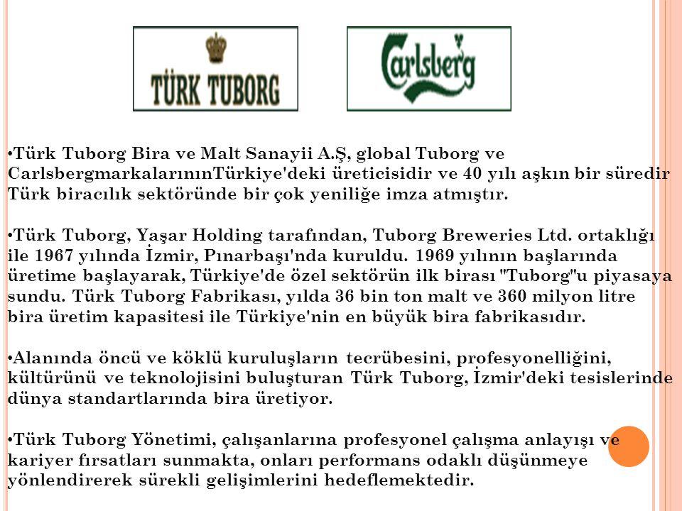 Türk Tuborg Bira ve Malt Sanayii A