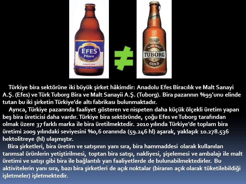 Türkiye bira sektörüne iki büyük şirket hâkimdir: Anadolu Efes Biracılık ve Malt Sanayi A.Ş. (Efes) ve Türk Tuborg Bira ve Malt Sanayii A.Ş. (Tuborg). Bira pazarının %99'unu elinde tutan bu iki şirketin Türkiye'de altı fabrikası bulunmaktadır. Ayrıca, Türkiye pazarında faaliyet gösteren ve nispeten daha küçük ölçekli üretim yapan beş bira üreticisi daha vardır. Türkiye bira sektöründe, çoğu Efes ve Tuborg tarafından olmak üzere 37 farklı marka ile bira üretilmektedir. 2010 yılında Türkiye'de toplam bira üretimi 2009 yılındaki seviyesini %0,6 oranında (59.246 hl) aşarak, yaklaşık 10.278.536 hektolitreye (hl) ulaşmıştır.