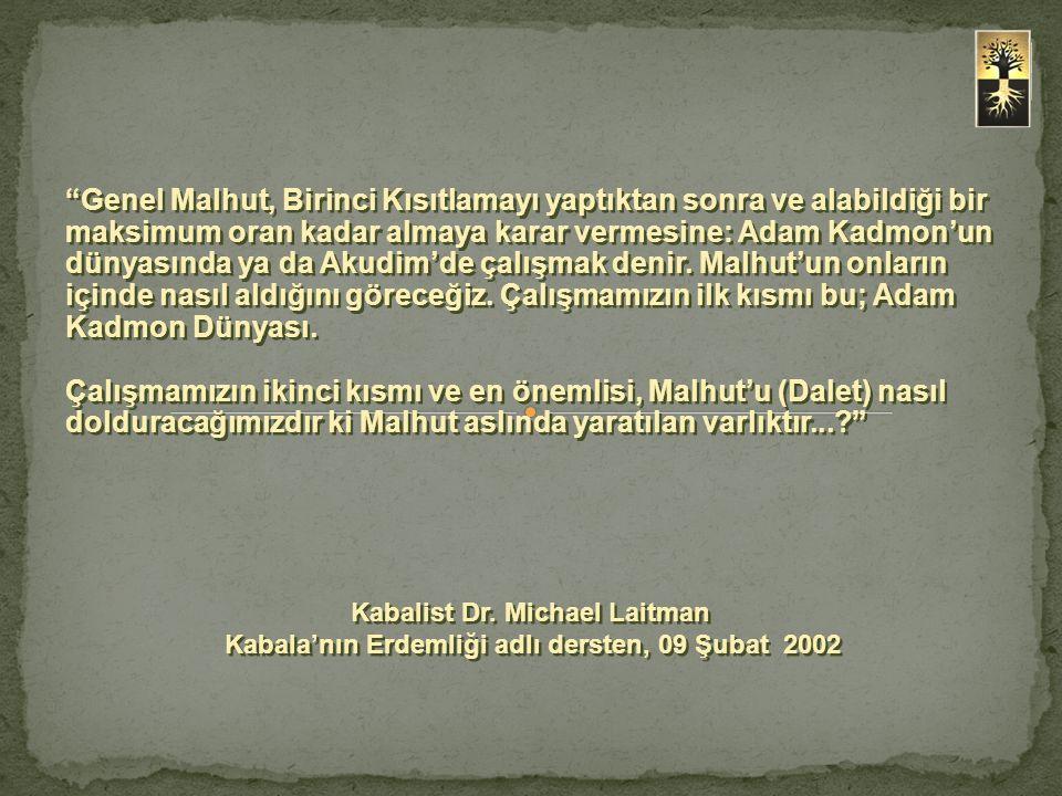 Genel Malhut, Birinci Kısıtlamayı yaptıktan sonra ve alabildiği bir maksimum oran kadar almaya karar vermesine: Adam Kadmon'un dünyasında ya da Akudim'de çalışmak denir. Malhut'un onların içinde nasıl aldığını göreceğiz. Çalışmamızın ilk kısmı bu; Adam Kadmon Dünyası.