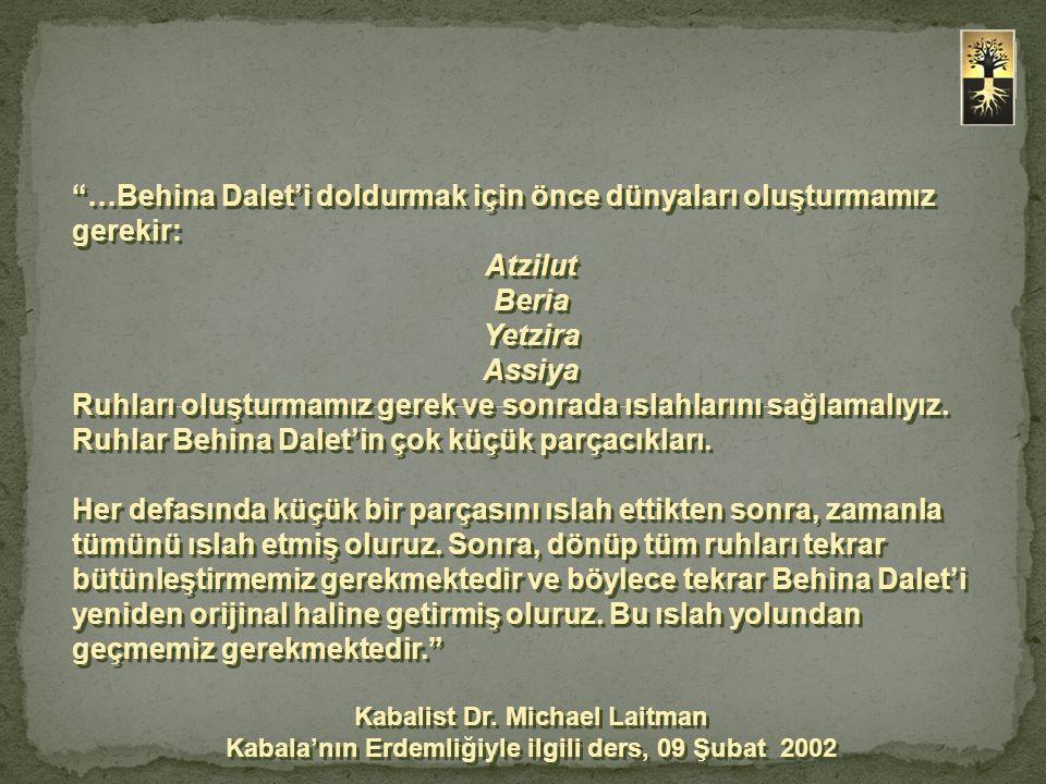 Atzilut Beria Yetzira Assiya