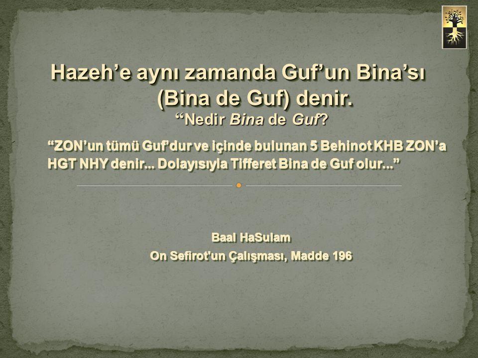 Hazeh'e aynı zamanda Guf'un Bina'sı (Bina de Guf) denir.