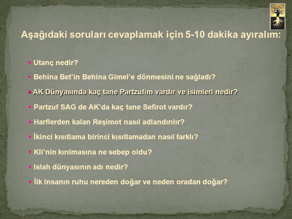 Aşağıdaki soruları cevaplamak için 5-10 dakika ayıralım: