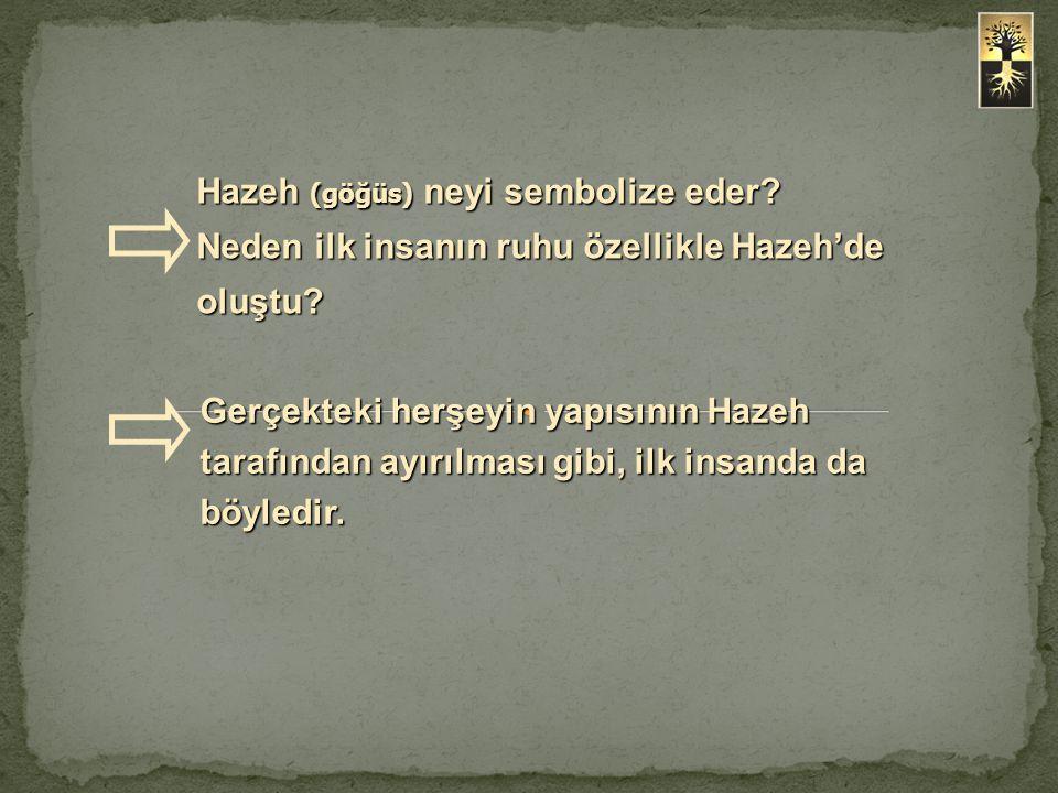 Hazeh (göğüs) neyi sembolize eder