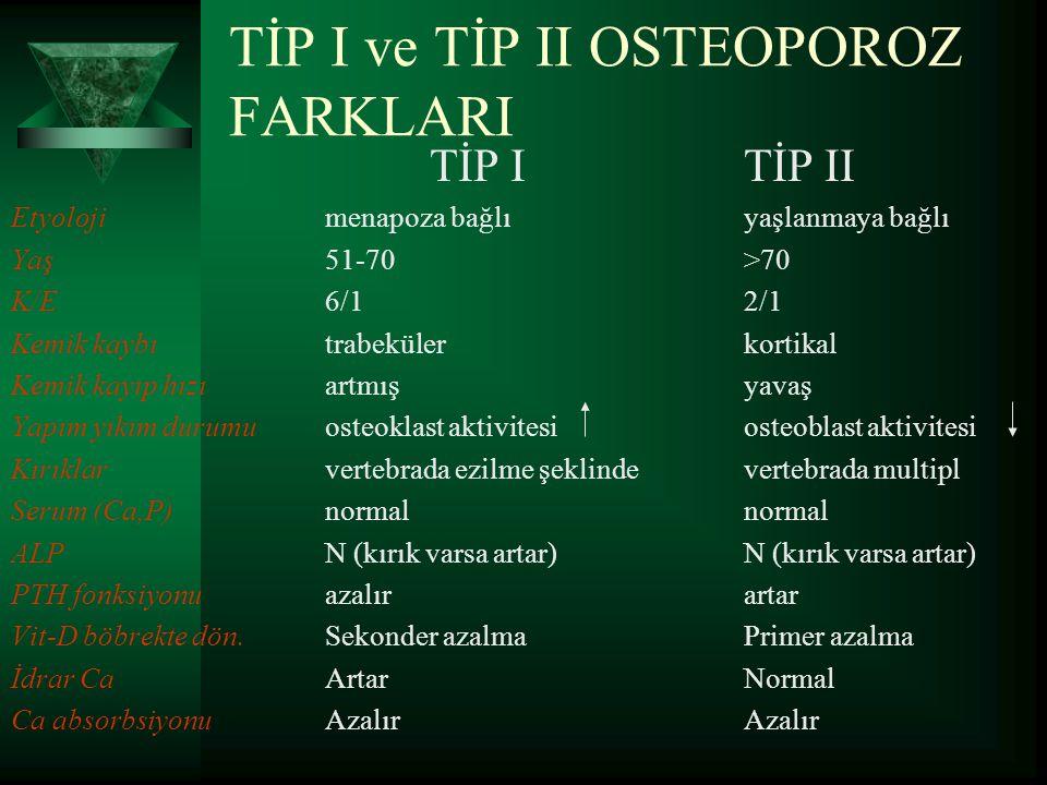 TİP I ve TİP II OSTEOPOROZ FARKLARI
