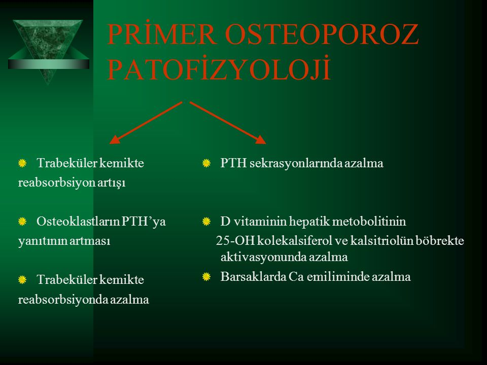 PRİMER OSTEOPOROZ PATOFİZYOLOJİ