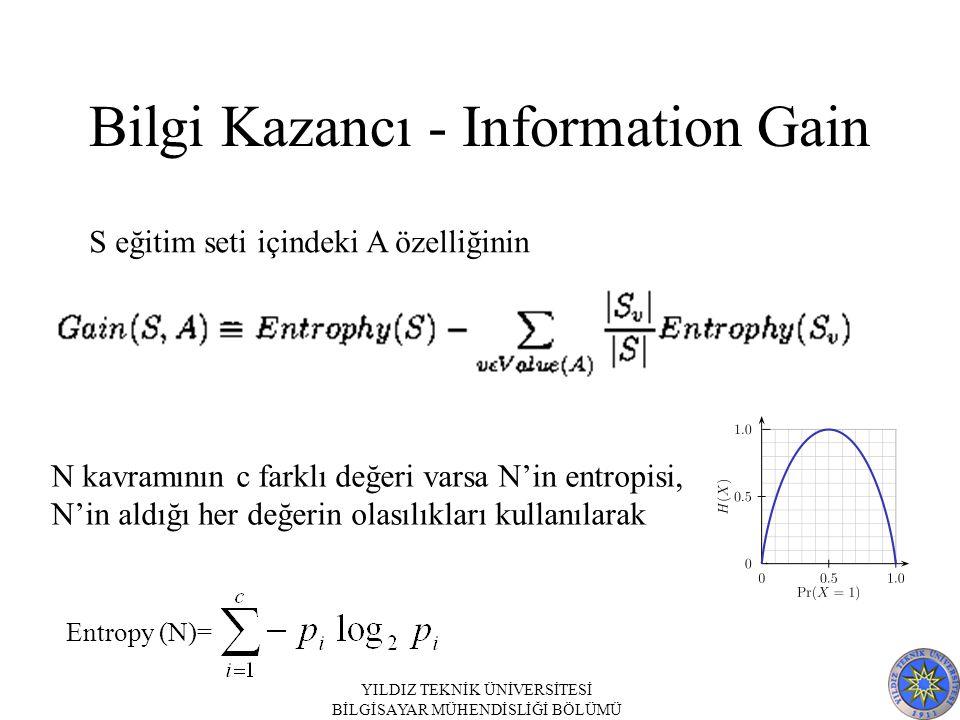 Bilgi Kazancı - Information Gain
