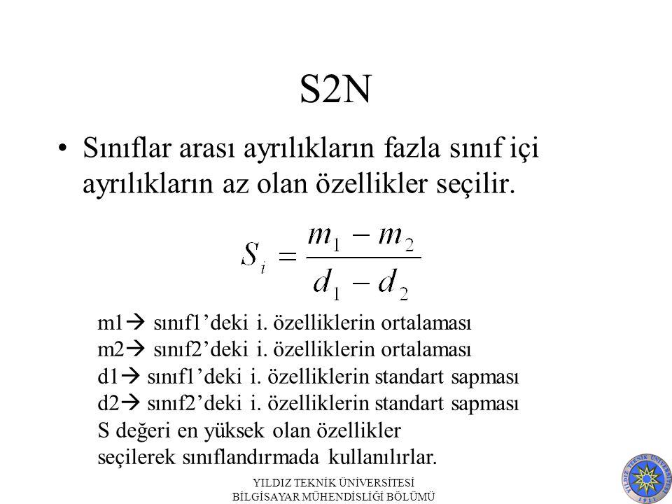 S2N Sınıflar arası ayrılıkların fazla sınıf içi ayrılıkların az olan özellikler seçilir. m1 sınıf1'deki i. özelliklerin ortalaması.