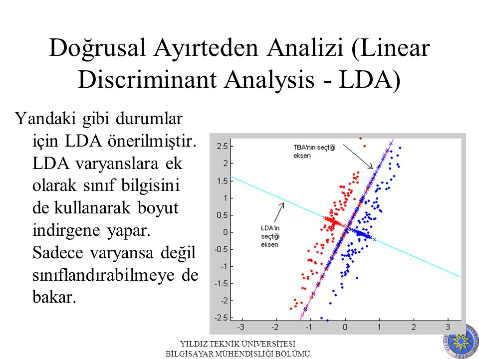 Doğrusal Ayırteden Analizi (Linear Discriminant Analysis - LDA)