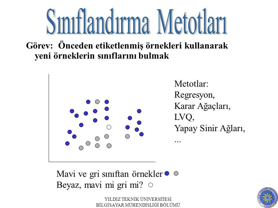 Sınıflandırma Metotları
