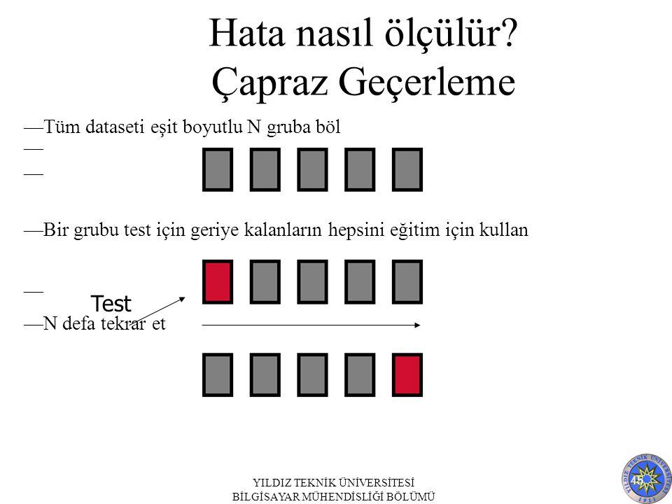 Hata nasıl ölçülür Çapraz Geçerleme Test