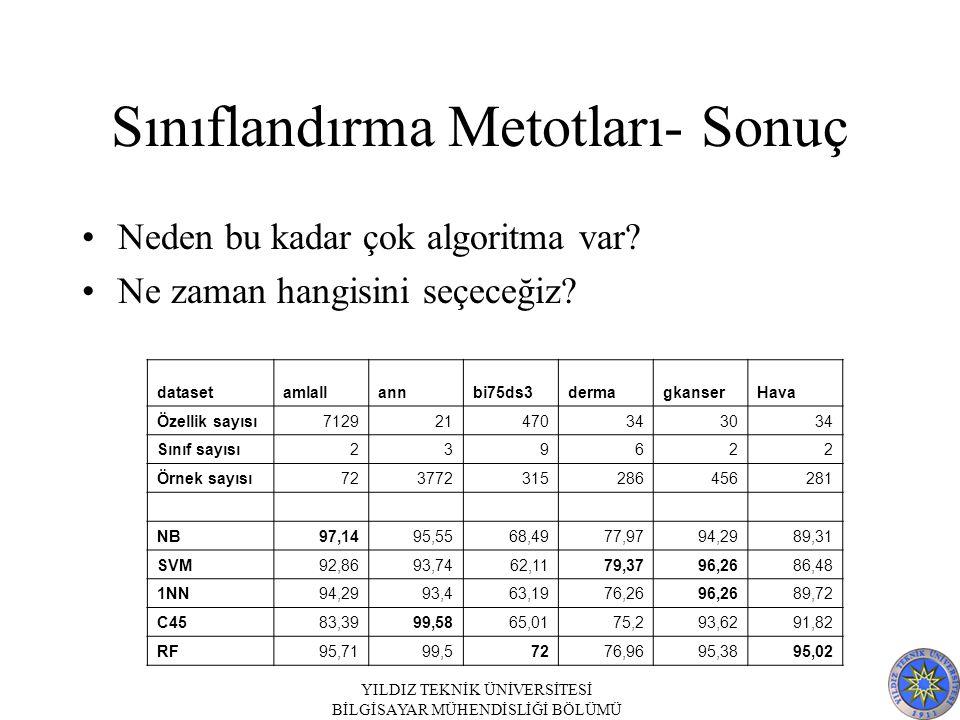 Sınıflandırma Metotları- Sonuç