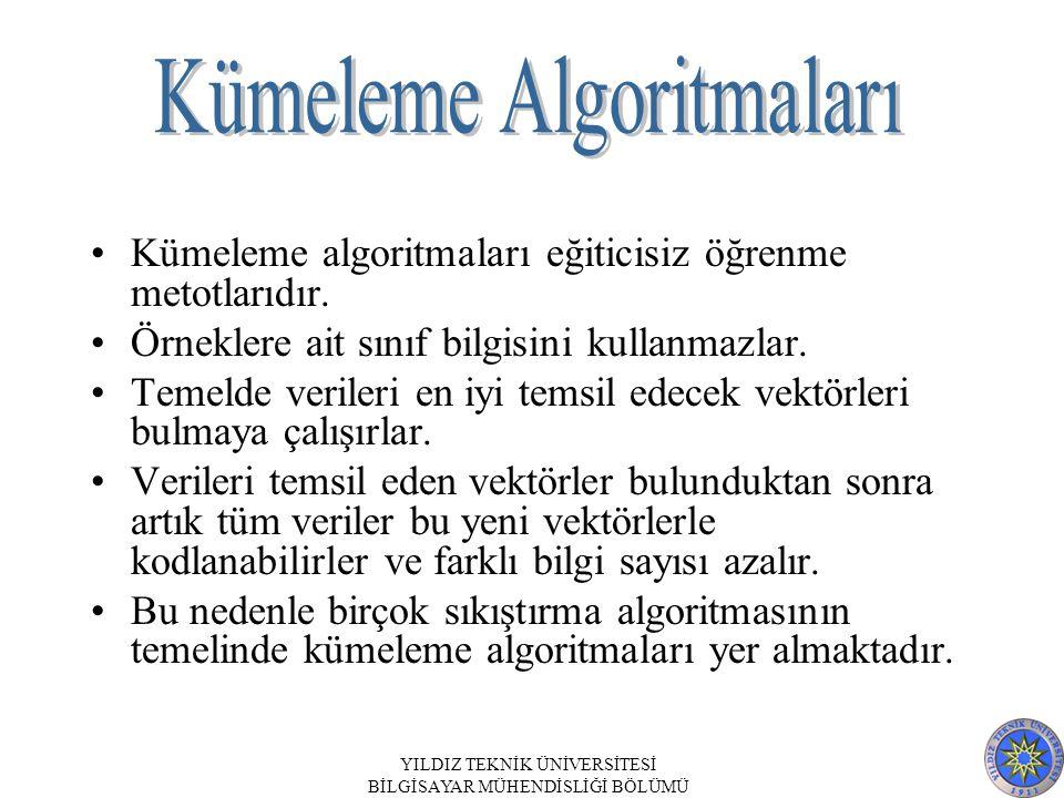 Kümeleme Algoritmaları