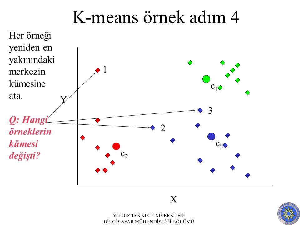 K-means örnek adım 4 Her örneği yeniden en yakınındaki merkezin kümesine. ata. Q: Hangi örneklerin kümesi değişti