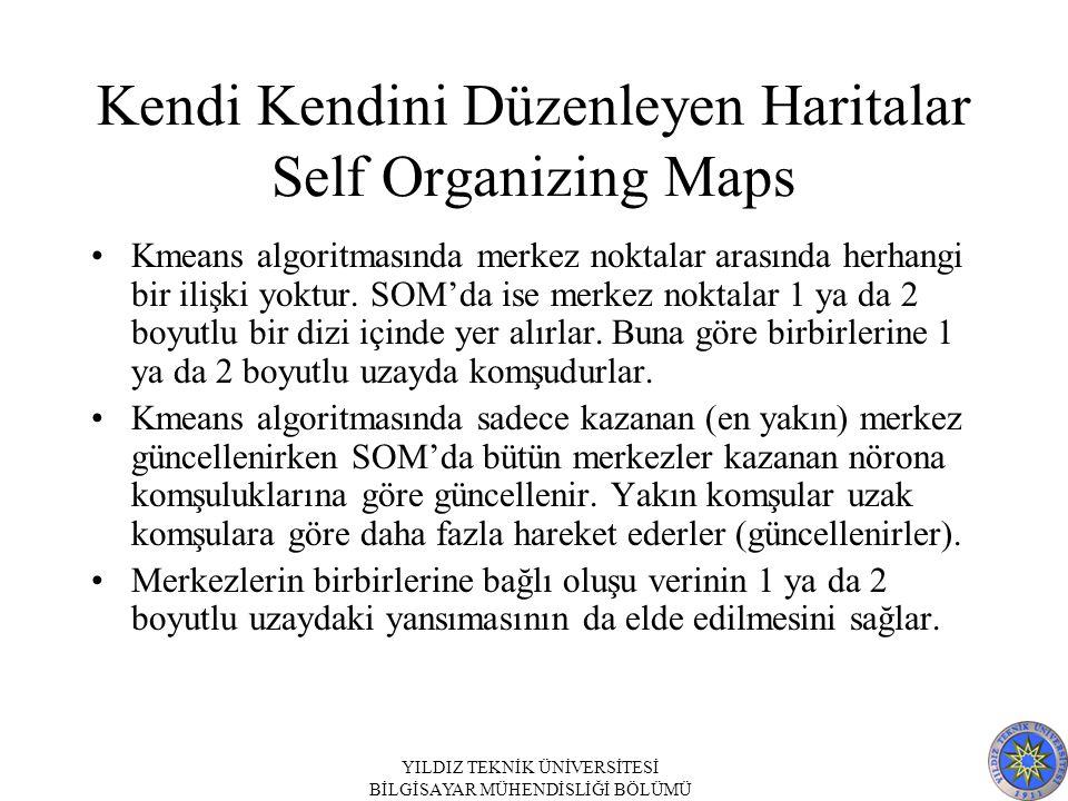 Kendi Kendini Düzenleyen Haritalar Self Organizing Maps