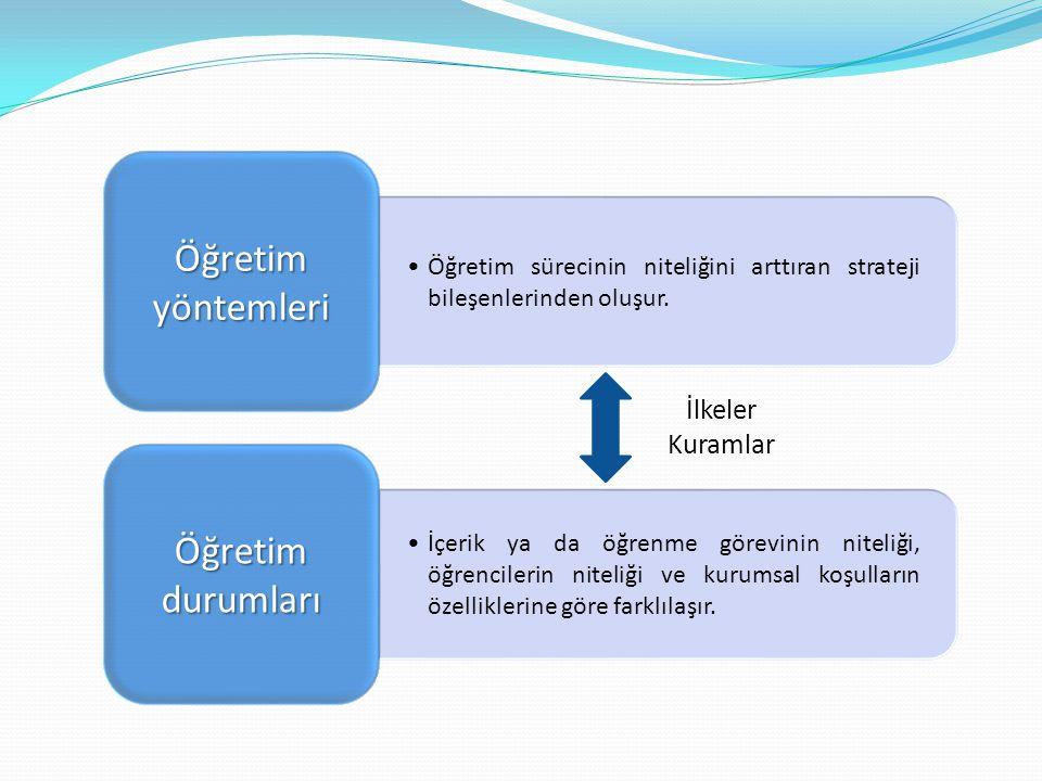 Öğretim yöntemleri Öğretim durumları İlkeler Kuramlar