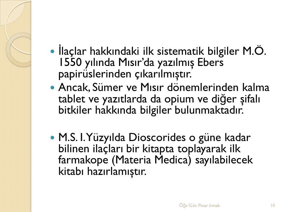 İlaçlar hakkındaki ilk sistematik bilgiler M. Ö