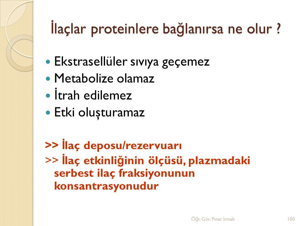 İlaçlar proteinlere bağlanırsa ne olur