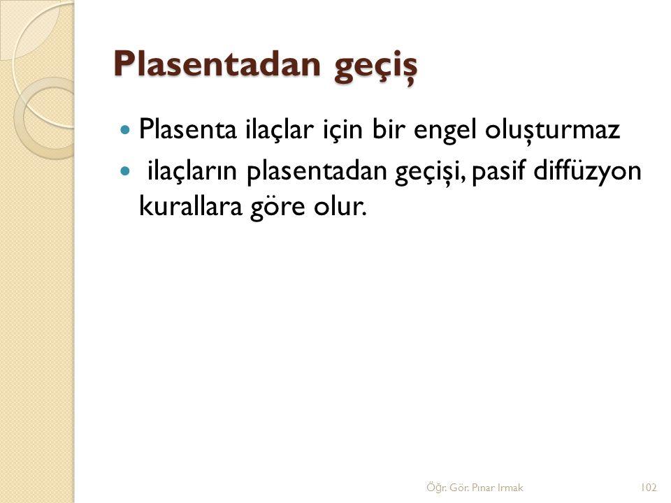 Plasentadan geçiş Plasenta ilaçlar için bir engel oluşturmaz