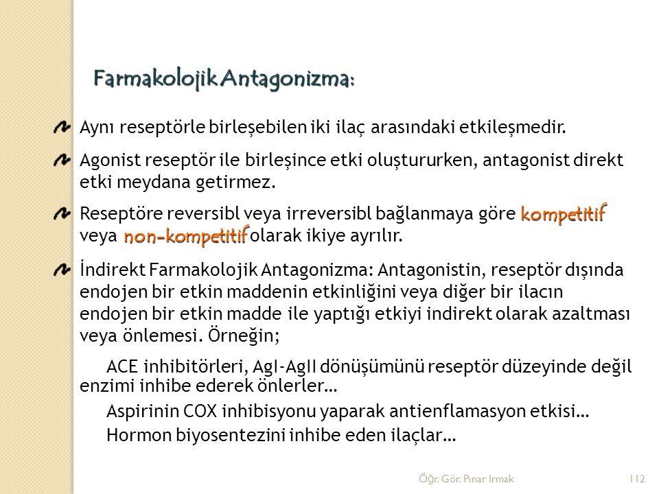 Farmakolojik Antagonizma: