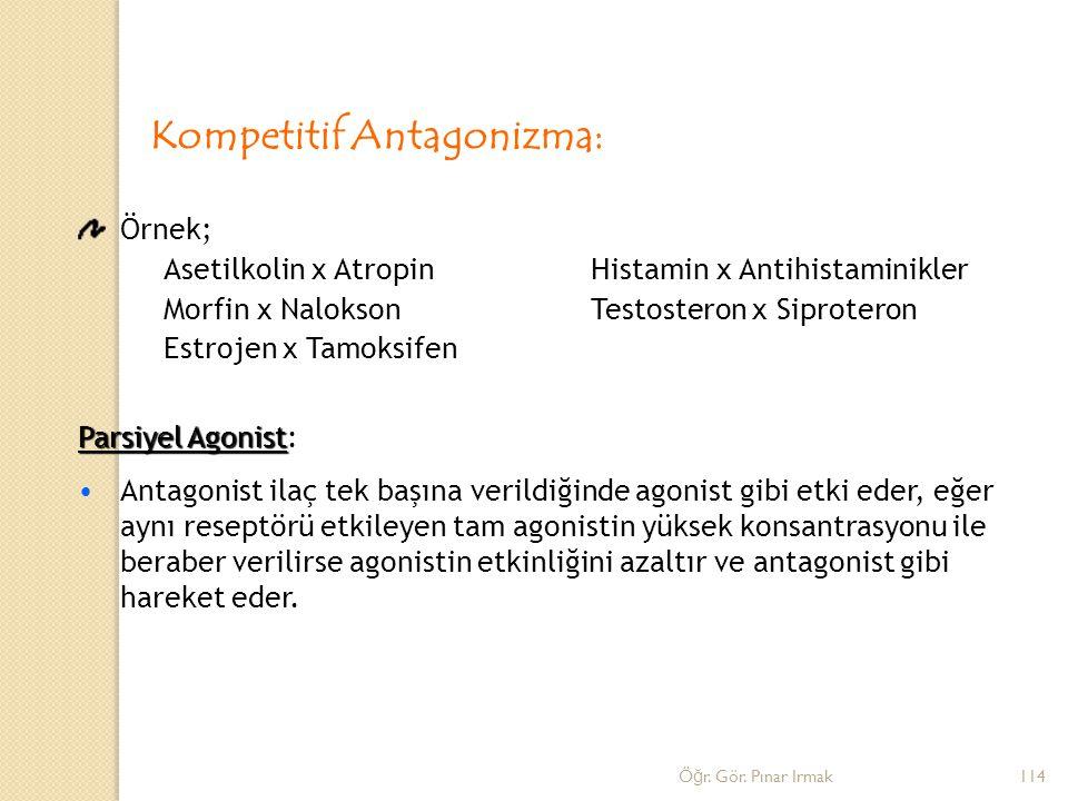 Kompetitif Antagonizma: