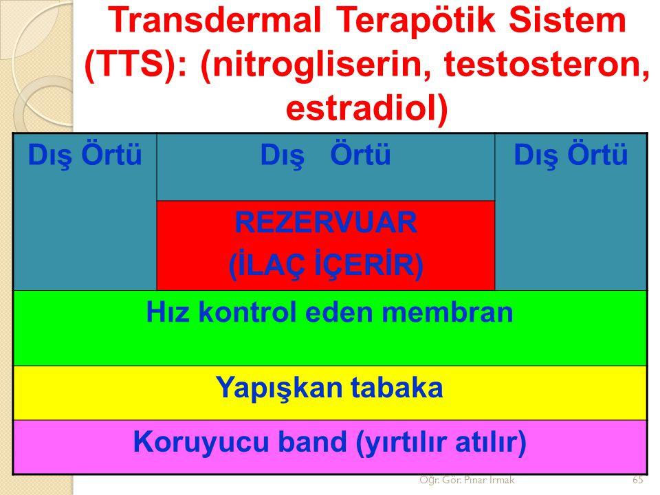 Hız kontrol eden membran Koruyucu band (yırtılır atılır)