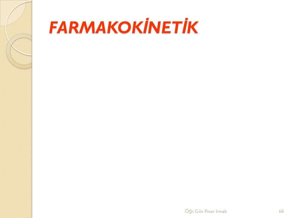 FARMAKOKİNETİK Öğr. Gör. Pınar Irmak