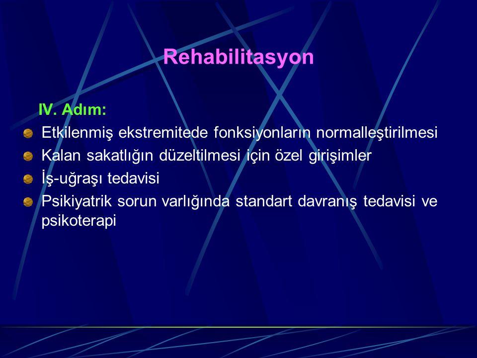 Rehabilitasyon IV. Adım: Etkilenmiş ekstremitede fonksiyonların normalleştirilmesi. Kalan sakatlığın düzeltilmesi için özel girişimler.