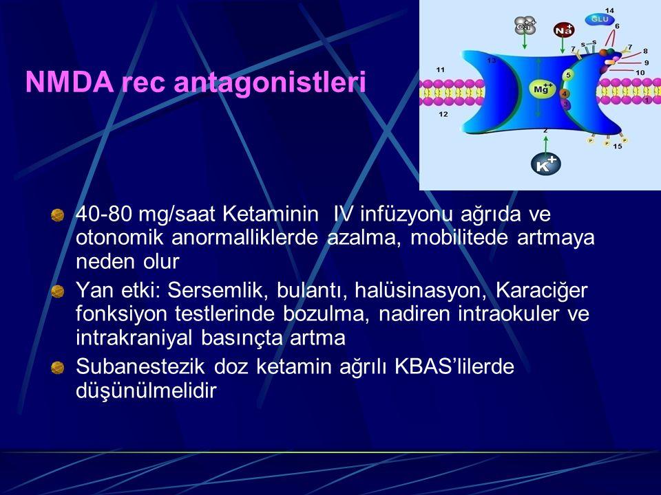 NMDA rec antagonistleri