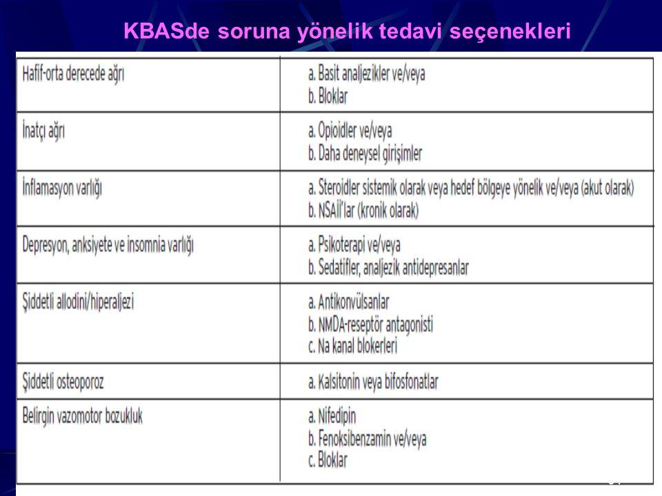 KBASde soruna yönelik tedavi seçenekleri