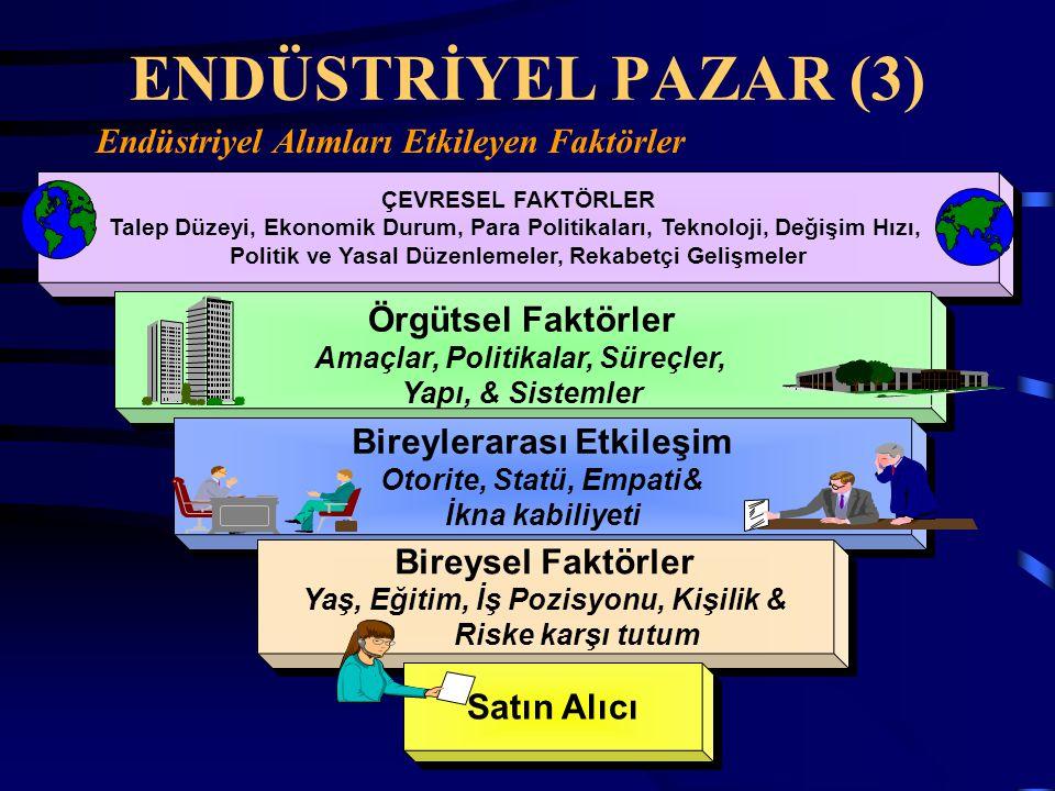 ENDÜSTRİYEL PAZAR (3) Örgütsel Faktörler