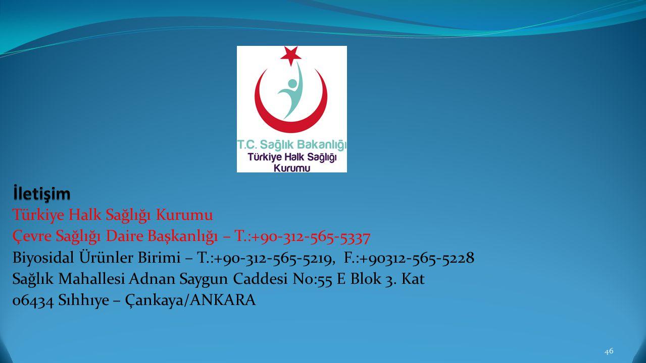 İletişim Türkiye Halk Sağlığı Kurumu