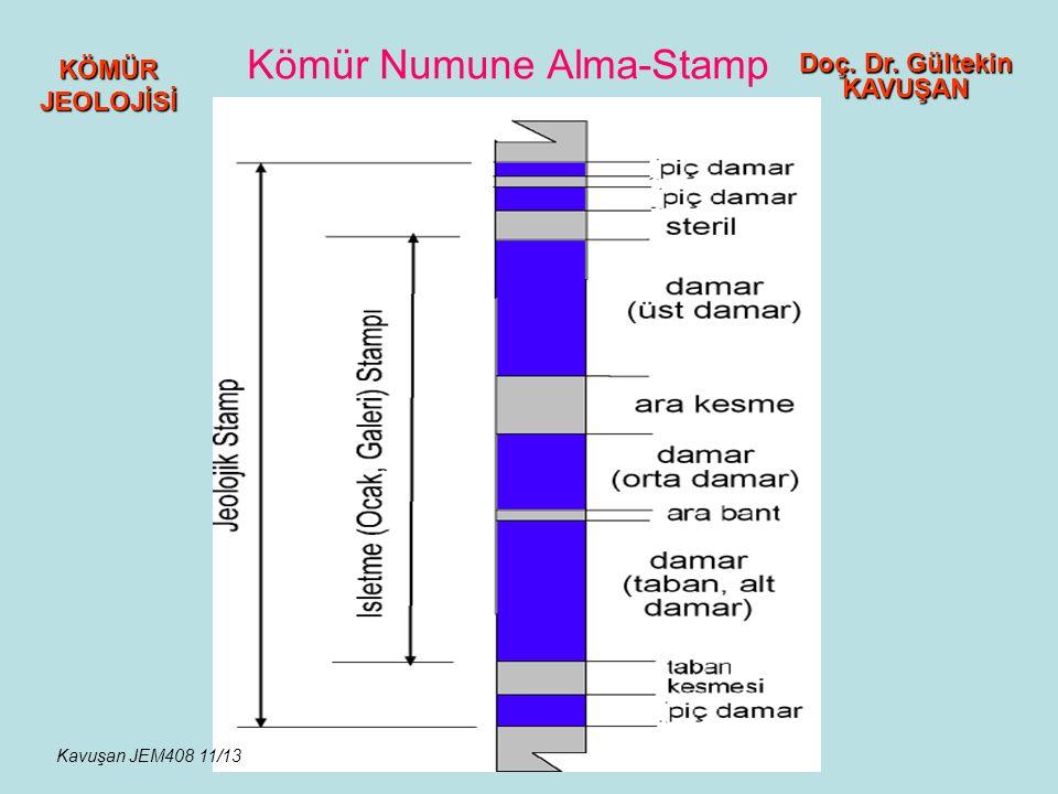Kömür Numune Alma-Stamp